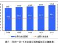 交通运输部发布2013年交通运输行业发展统计公报(图)